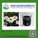 除虫菊提取物、除虫菊素50%