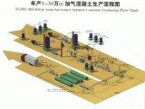 能达加气混凝土成套设备/加气混凝土生产设备/加气混凝土设备
