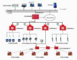 KJ616矿压无线传输监测系统A