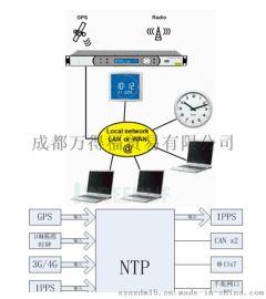 接口豐富型I.MX7D NTP時鍾同步模組核心板