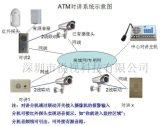 ATM緊急求助雙向對講系統