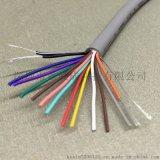 WDZ低烟无卤电缆2-100芯耐寒耐油耐高温耐火耐腐蚀ZR阻燃电缆