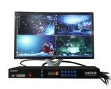 KVM画面分割器硬件分割器DVI HDMI