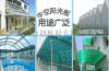 铜山县供应阳光板耐力板十年质保台创品牌