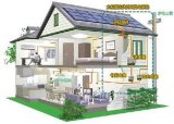 阳光太阳能光伏发电系统、中央空调制冷系统