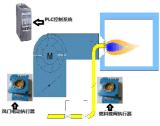 供应低氮燃烧器锅炉超低氮改造