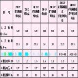 厂家供应ZM系列煤电钻质量保障