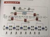 KJ725矿用人员定位管理高效准确定位