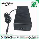 24V8A電源 XSG2408000 美規FCC UL認證 VI能效 xinsuglobal 24V8A電源適配器