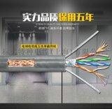 电梯专用网线SYV75-5+Cat 5e.