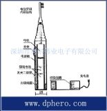 电动牙刷IC(HR)
