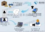 RFID智能洗衣管理系统 智能分拣