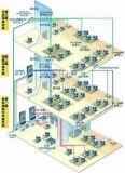 威海網路工程澳諾