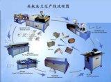 【三本科技】方管共板法兰加工设备生产线