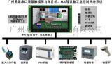 如何使用单片机去驱动控制触摸屏,单片机驱动控制触摸屏显示器,单片机与触摸屏显示器通讯,单片机连接触摸屏方法