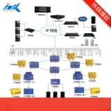 KT190矿用广播通讯系统