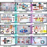 通用柴油机教学设备,拖拉机教学模型