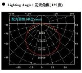 LED配光透镜模具设计制造及产品生产