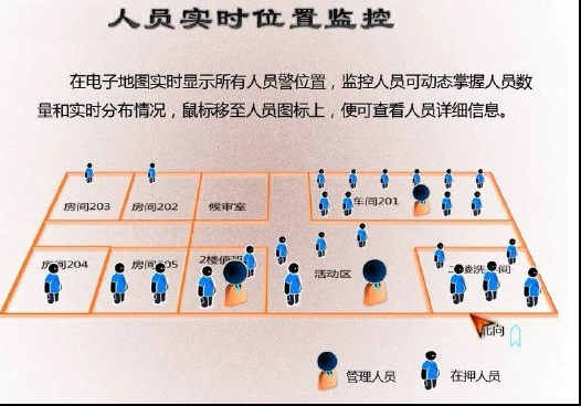 lh 苏州养老院安全定位系统 ,陆禾人员定位系统