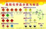 危险品运输分类 危险运输 普货运输