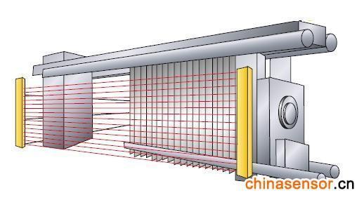 IMS. ASY系列冲床安全光幕,安全光栅,冲床防护光幕