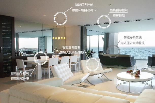贝家智能家居系统图片