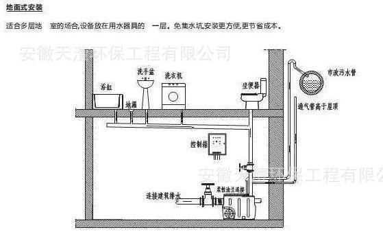 地下室污水泵安装图片