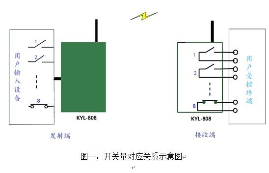 光耦隔离-电气上的无源触点图片