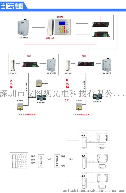 五方对讲光端机五方通话三菱电梯爱峰对讲