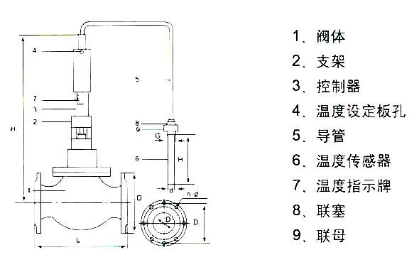 自力式温控阀工作原理:   yzw型自力式温控阀利用液体受热膨胀及液体图片