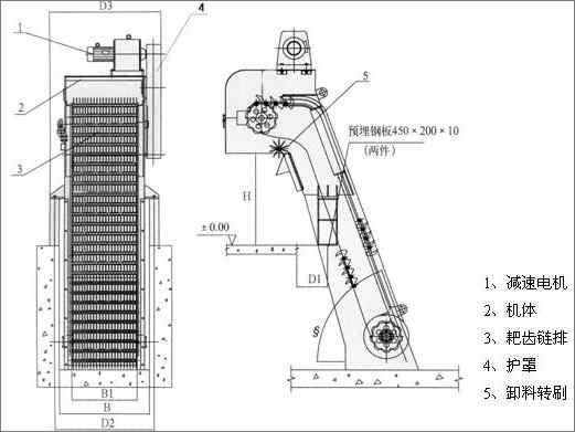 回转式机械格栅规格型号
