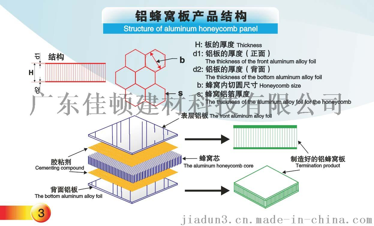 蜂窝板结构