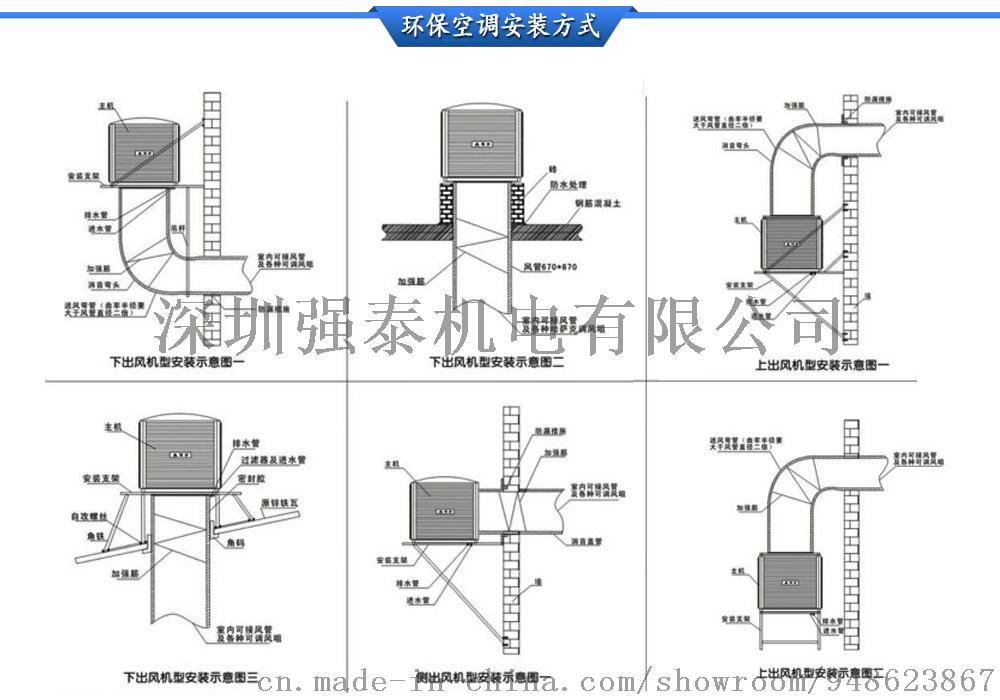 澳式靜音卷閘門_澳藍冷氣機azl50-ls32a_澳藍蒸發式冷氣機