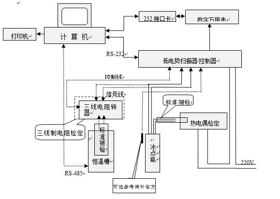 http://image.cn.made-in-china.com/4f0j01JjaQvRPsaroT/%E7%89%B5%E7%89%9B%E8%8A%B1%E5%96%B7%E5%A4%B4.jpg_塑钢铝合金断桥门窗设计软件图片塑钢铝合金