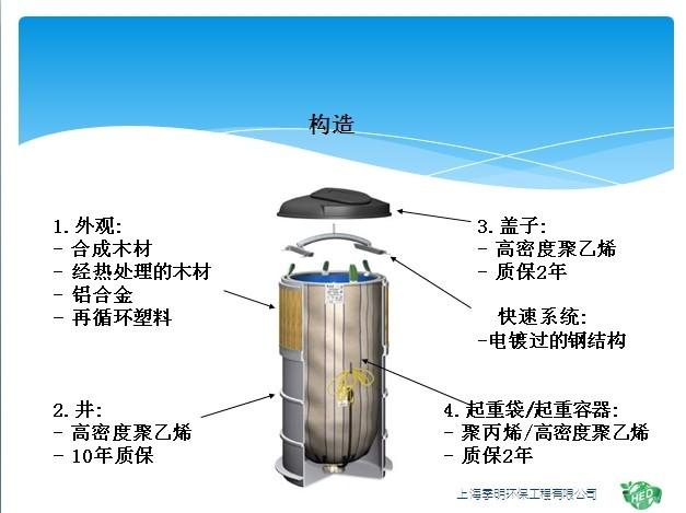 结构材质 产品原理: a)先到入的垃圾沉在桶体底部,新到入的垃圾覆盖