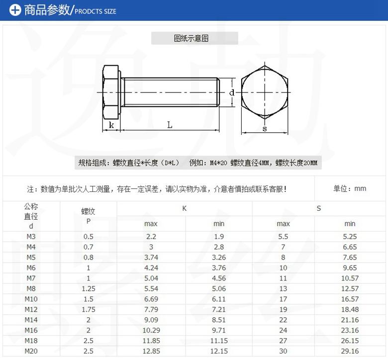 不锈钢螺栓规格_不锈钢外六角螺栓 外六角螺丝 全牙外六角螺栓 六角头螺丝 规格m3-m36