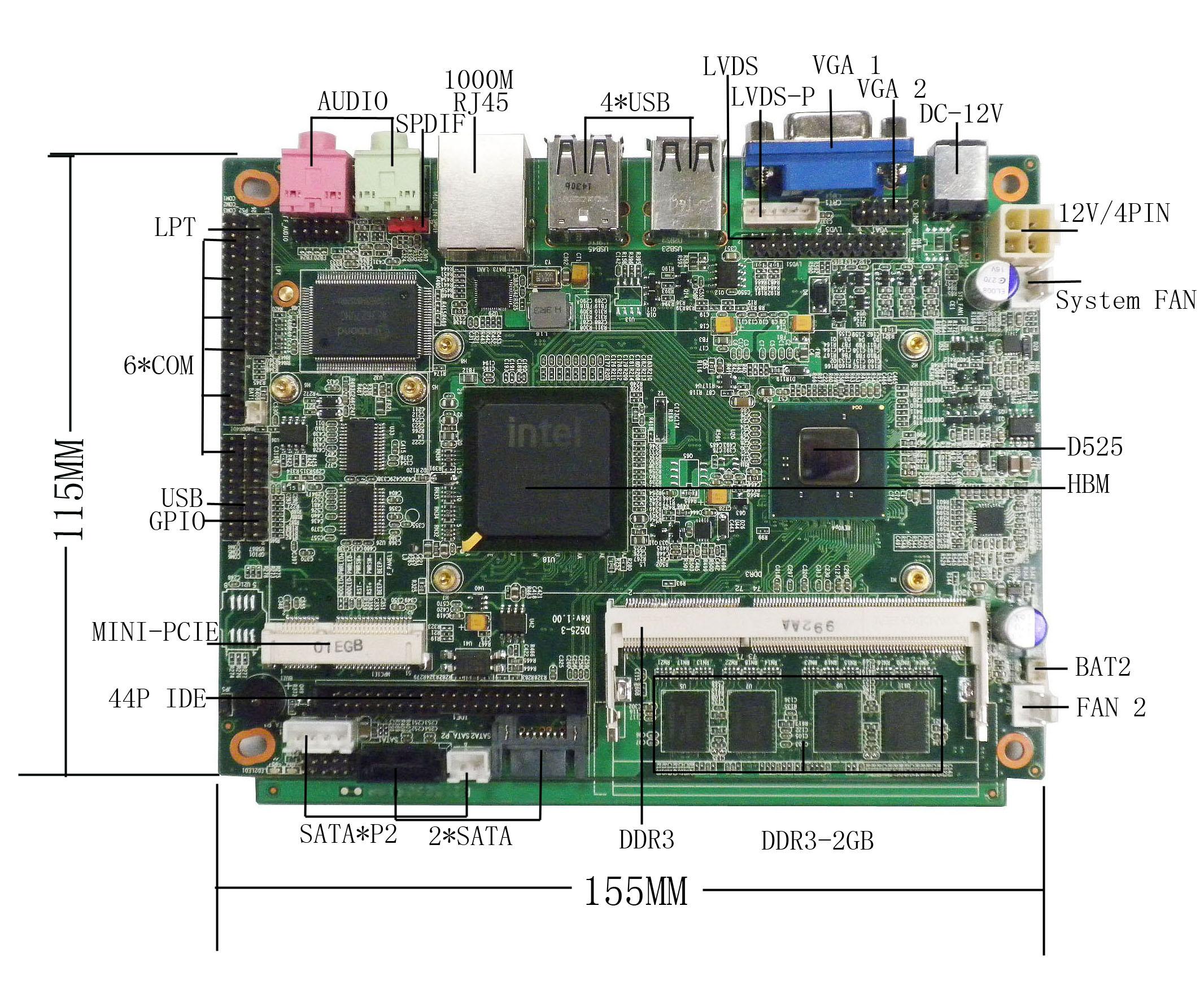 工业平板电脑 包括专用I/O卡以及混 华普信工控机合系统中采用的相关软件等