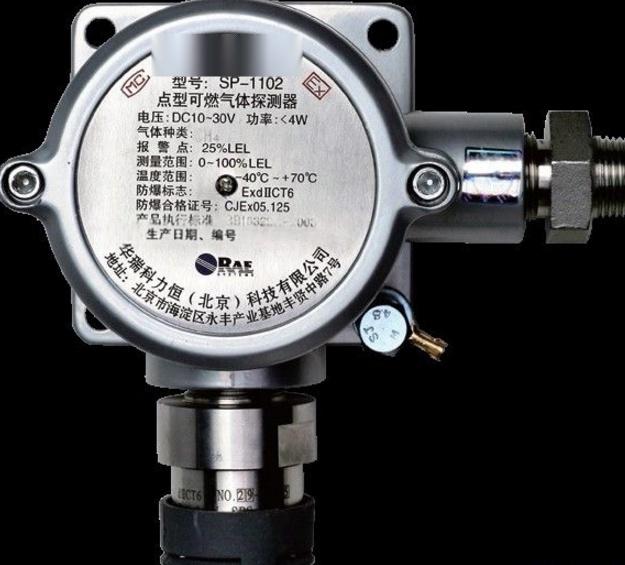 可燃气体英文缩写_二氧化碳气体保护焊英文_干粉灭火器适用于易燃可燃液气体