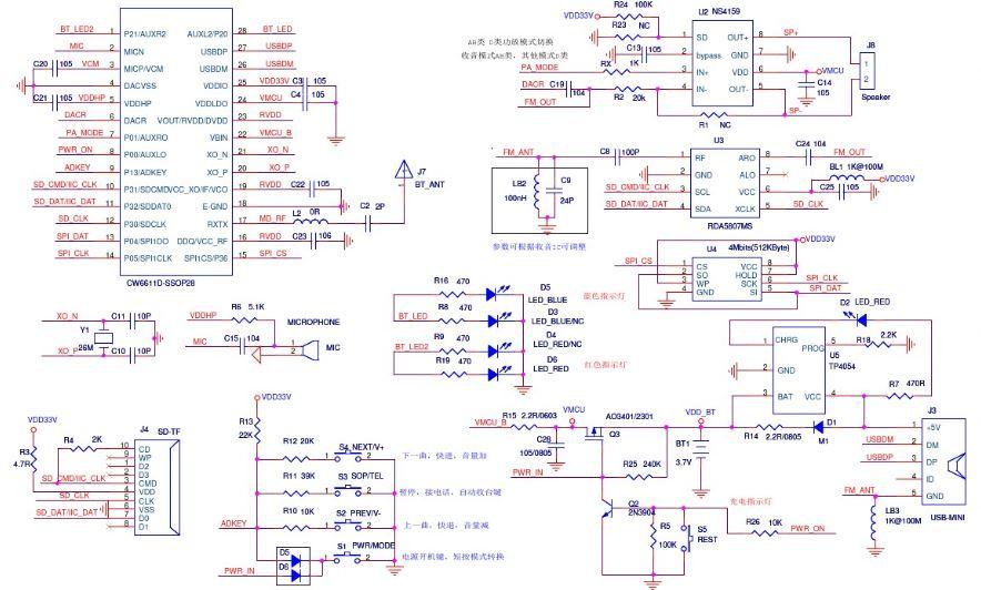 主要用于藍牙音響,藍牙耳機等產品上,代表型號有cw6611d,cw6611f,cw圖片