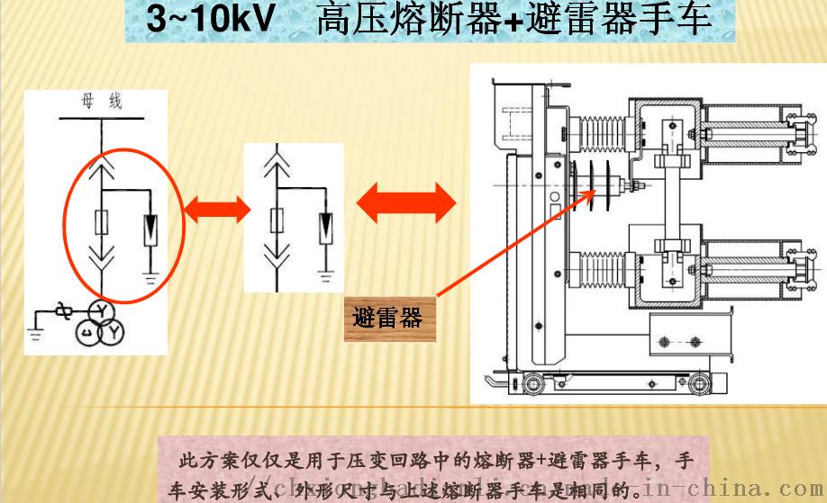 產品列表 高壓元器件 > 10kv 計量手車 pt手車 避雷器手車   外形尺寸
