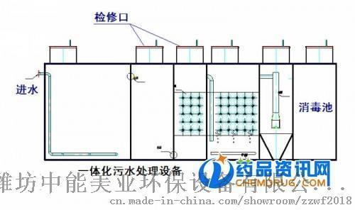 专业预售疗养院污水处理设备