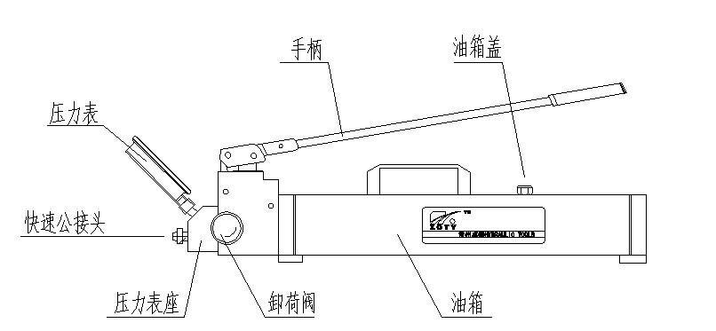 现货供应mp-280mpa手动液压泵 手动泵 液压手动泵图片