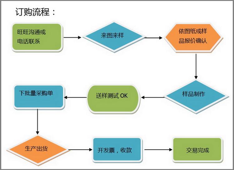 供应压制钢丝绳索具,工业用压制钢索39884802