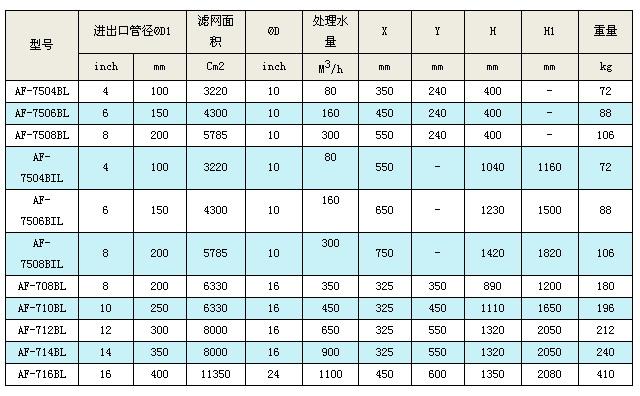 AF700v流过刷式旁流过厂家【滤器,价格,图荣丰有限公司机械设备图片