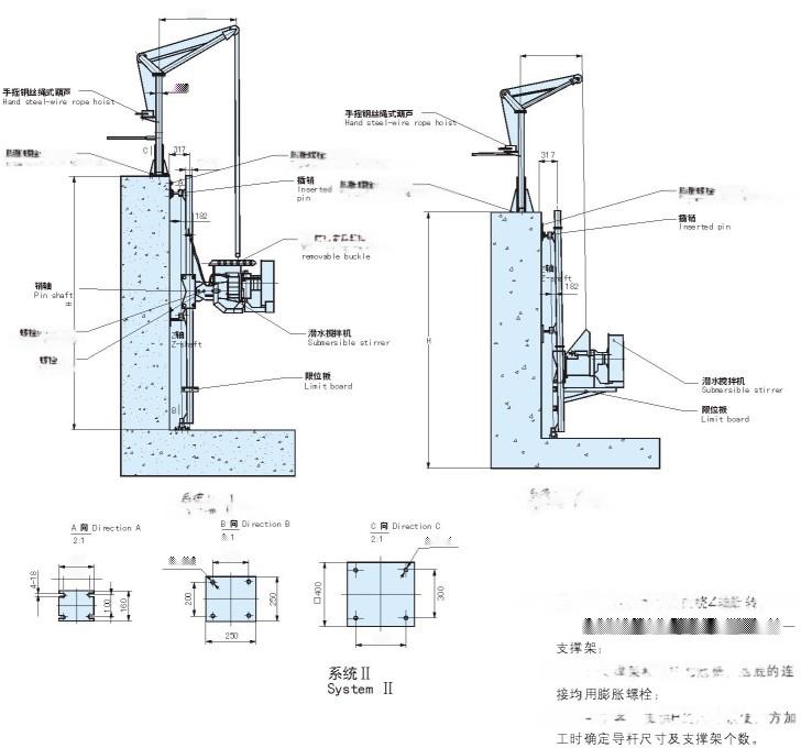 潜水搅拌机的安装系统材质采用不锈钢和碳钢防腐供选择图片