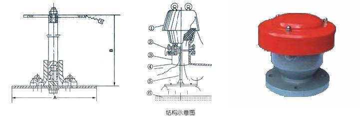阻火器   四,ghf-1型防火呼吸阀主要外形与法兰连接尺寸:  规格(dn)图片