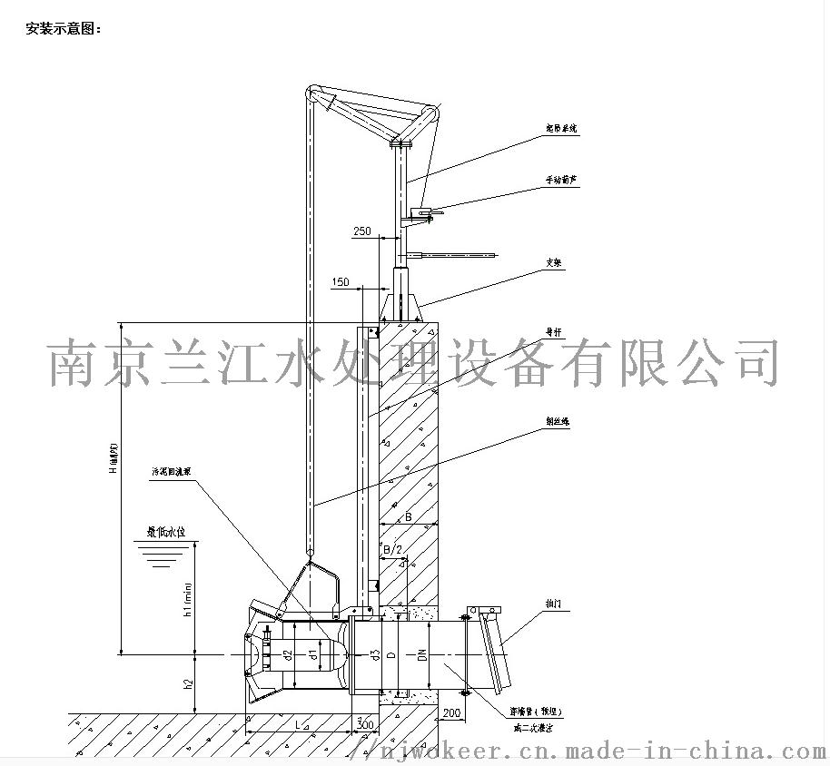 QJB-W污泥回流泵CAD图cad平面图厂房免费下载图片