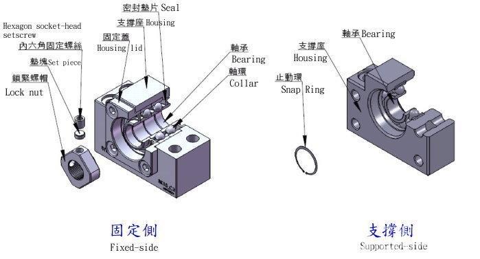 两端丝杆支撑座高精密滚珠轴承座丝杆螺杆固定052c图纸图片