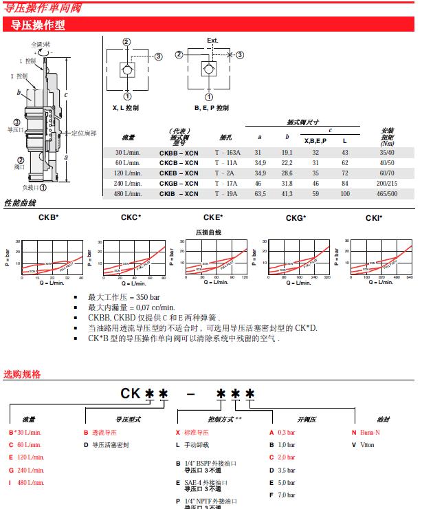 液压单向阀钻孔油路图分享展示图片