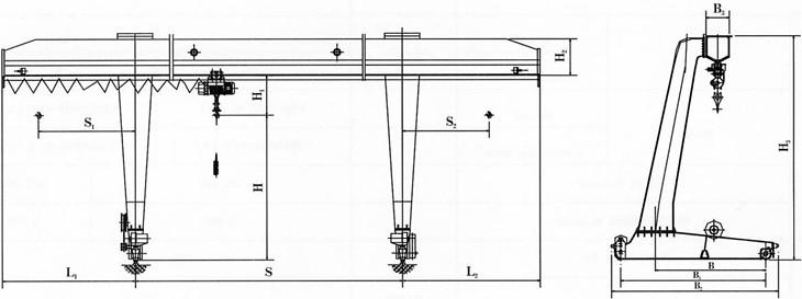 L型20/5T偏挂式单梁龙门吊圆形花边ps绘制图片